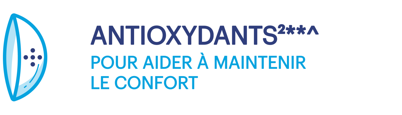 ANTIOXYDANTS2 POUR AIDER À FAVORISER LE CONFORT